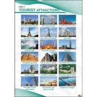 Tourist Attractions Afişi (Posteri)