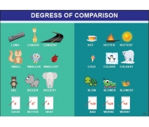 İngilizce Degress Of Comparison Afişi 1