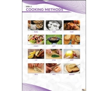 Cooking Methods Afişi (Posteri)