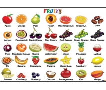 Fruits Afişi 2