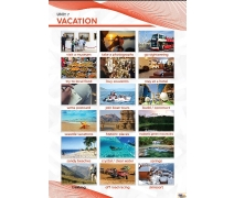 Vacation Afişi (Posteri)