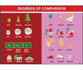 İngilizce Degress Of Comparison Afişi 2