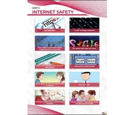 Internet Safety Afişi (Posteri)